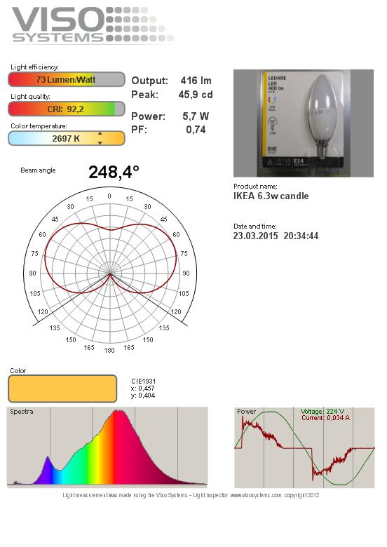 Тестирование светодиодных ламп IKEA - 34