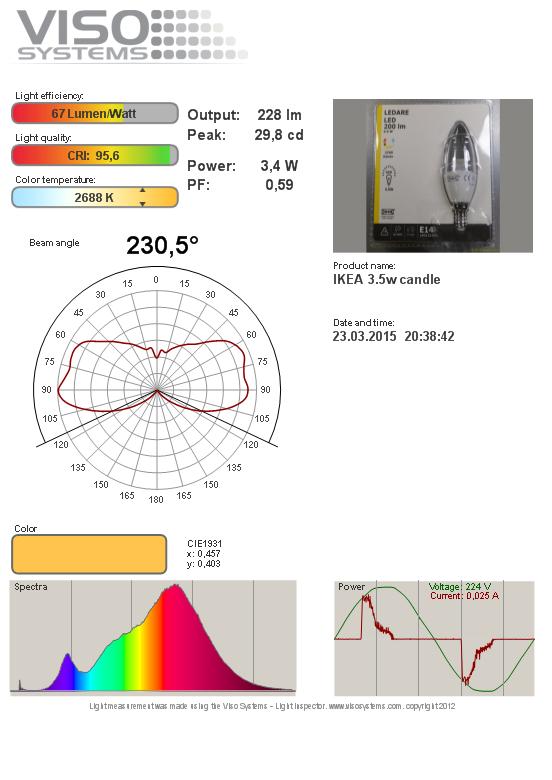 Тестирование светодиодных ламп IKEA - 38