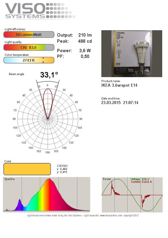 Тестирование светодиодных ламп IKEA - 42