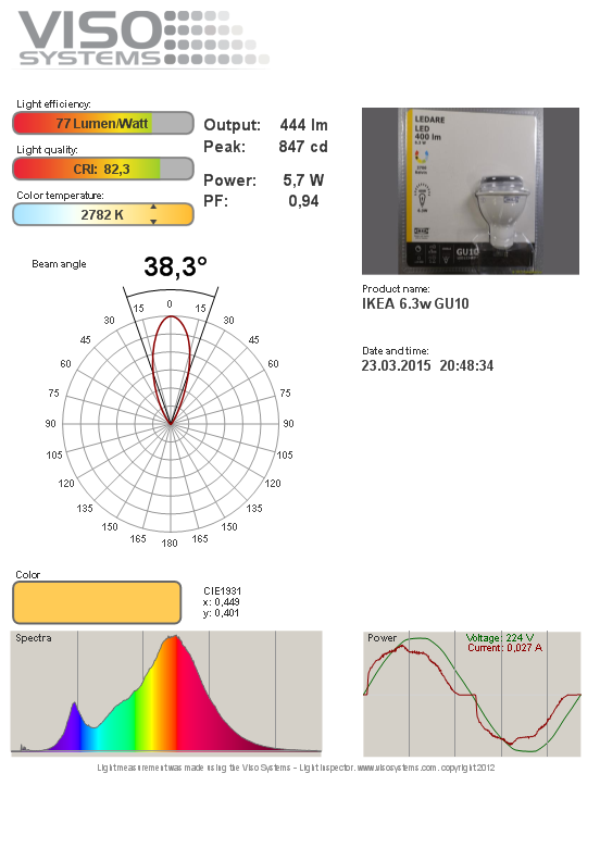 Тестирование светодиодных ламп IKEA - 46