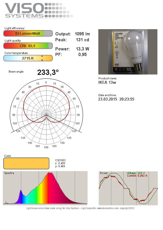 Тестирование светодиодных ламп IKEA - 5