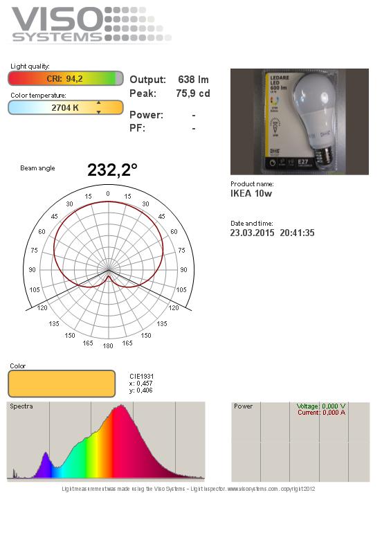 Тестирование светодиодных ламп IKEA - 9