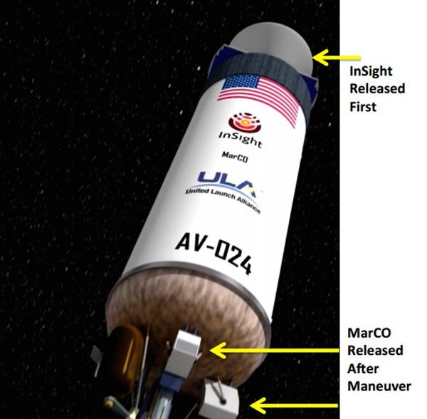 NASA готовит наноспутники на Марс - 3