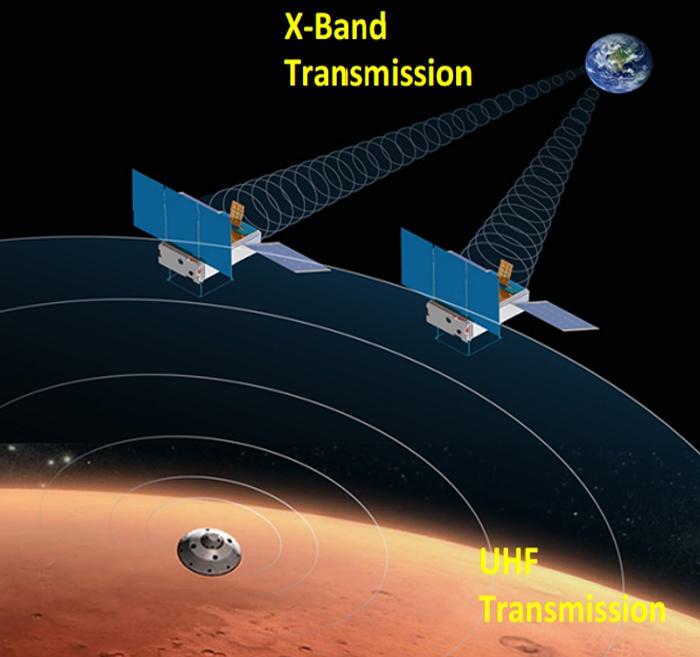 NASA готовит наноспутники на Марс - 4