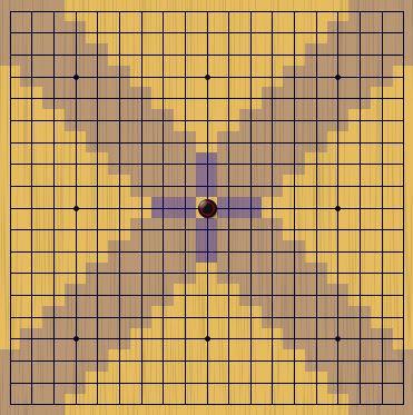 В игре Го можно увидеть больше оттенков серого (продолжение №1 — Влияние) - 5