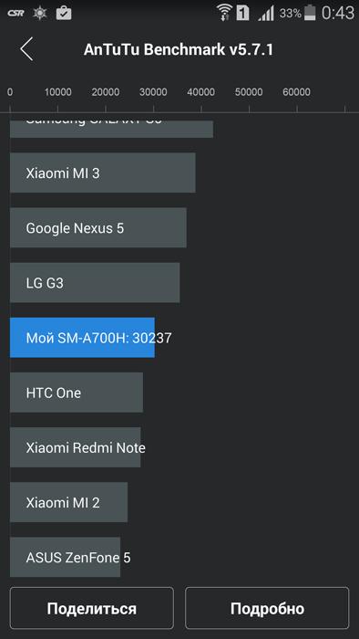 Samsung Galaxy A7: металлический смартфон повышенной изящности - 18