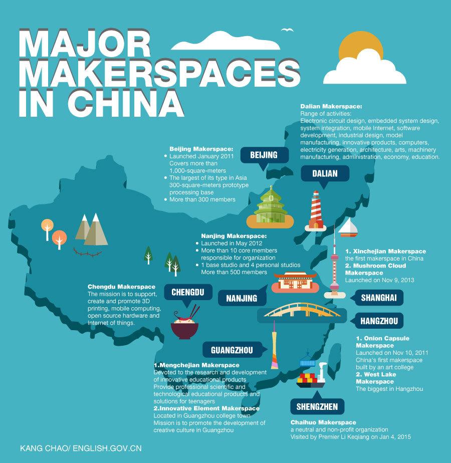 Хакспейсы набирают обороты в Китае. Премьер-министр Китая посетил хакспейс в Шэньчжэне - 15