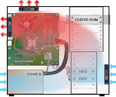 Система охлаждения компьютера - 2