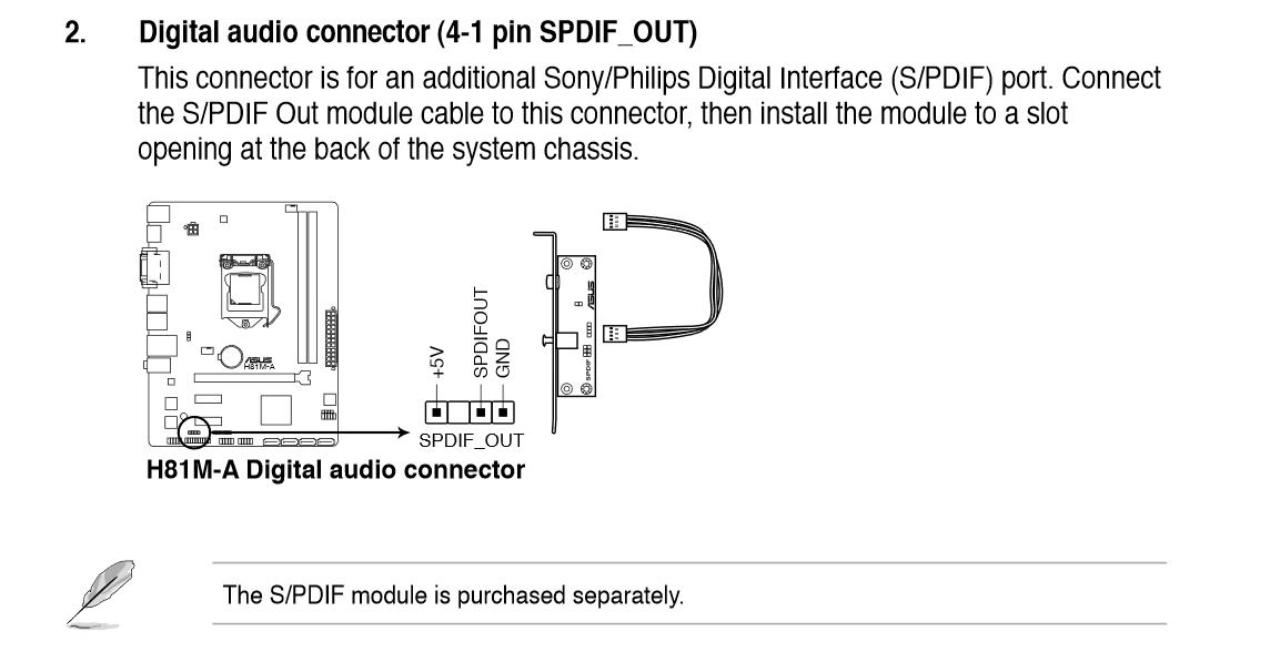 Оптический S-PDIF для ПК своими руками - 1