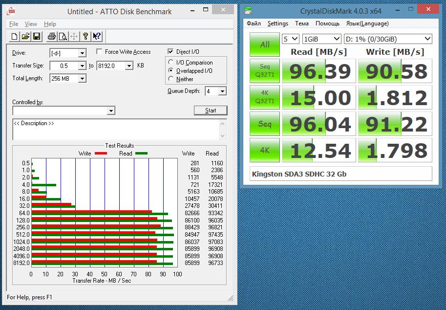 Тестирование карточек памяти SD и microSD емкостью 32 гигабайт - 13
