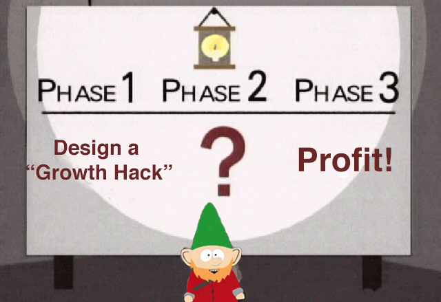 Growth Hacking для облачного стартапа: 7 механик от Dropbox - 1