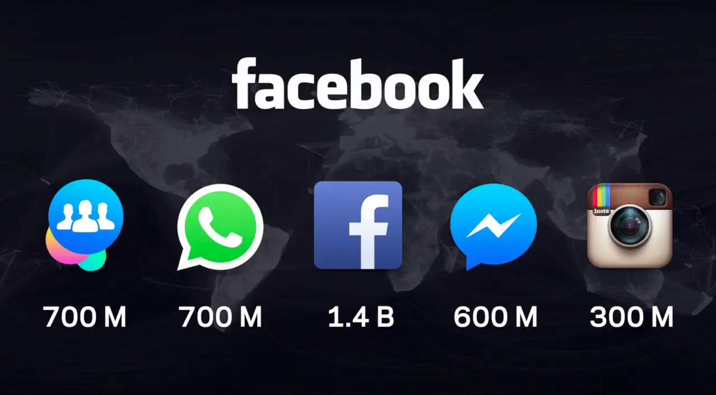 Бренды Фейсбук
