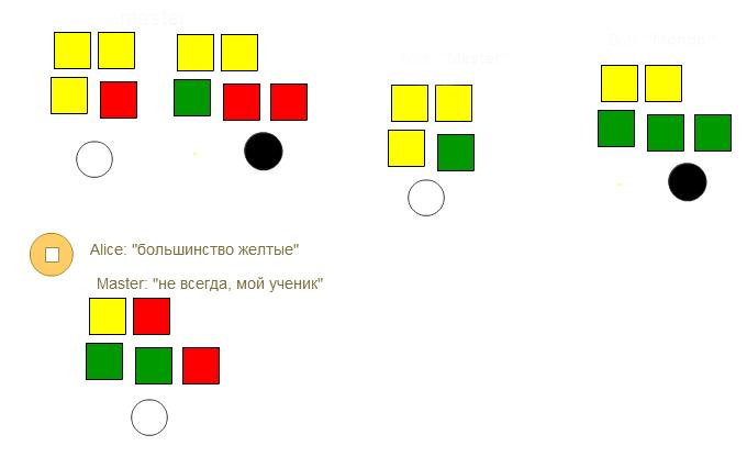 Дзэндо — не только боевое искусство, но и игра на индуктивные умозаключения - 6