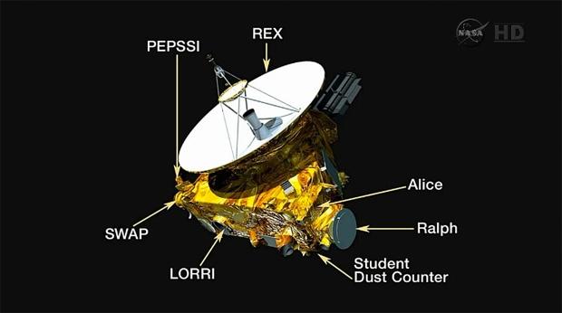 Пролетаем Плутон с «Новыми Горизонтами» - 3
