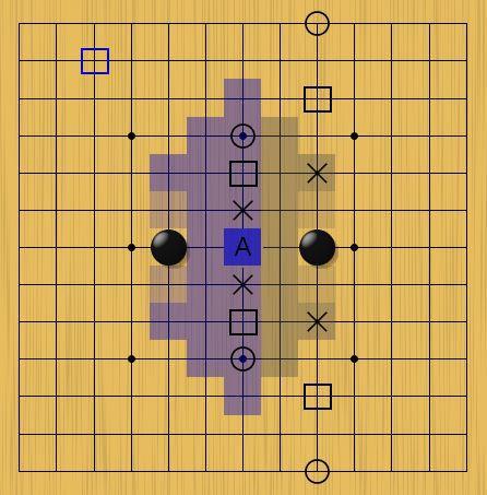 В игре Го можно увидеть больше оттенков серого (продолжение №2 — Зеркало, №3 — Дырки) - 1
