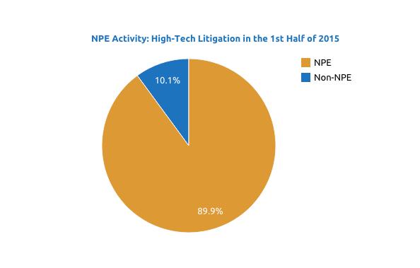90% патентных исков в ИТ подают патентные тролли - 2