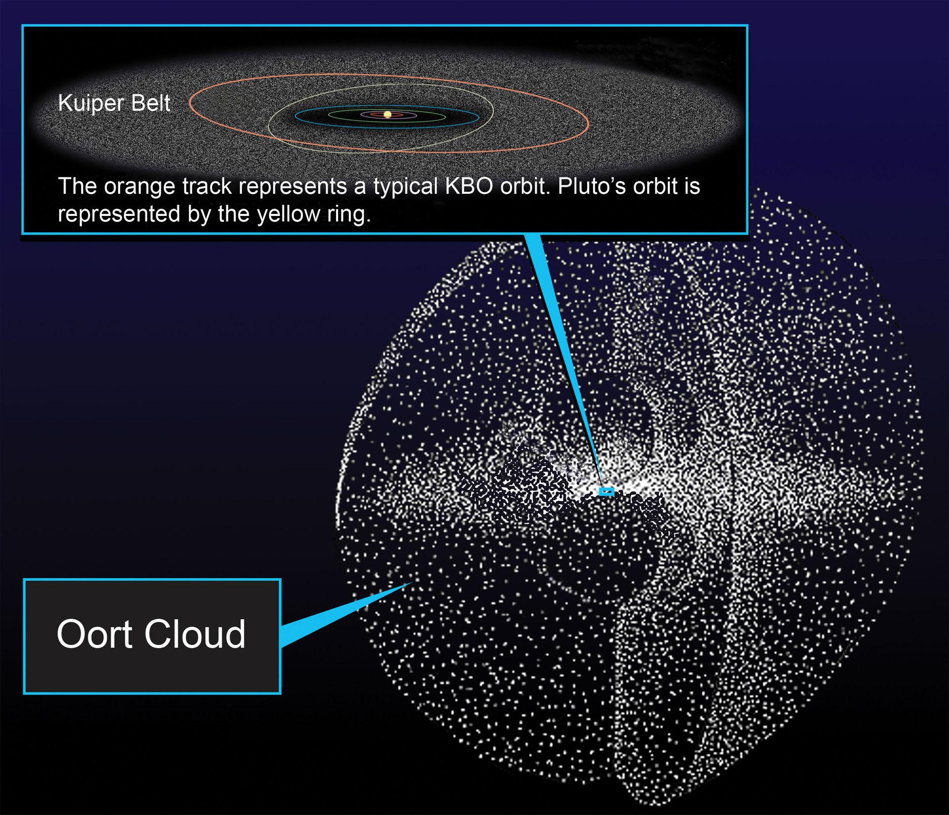 Как далеко простираются Новые Горизонты Солнечной Системы - 5