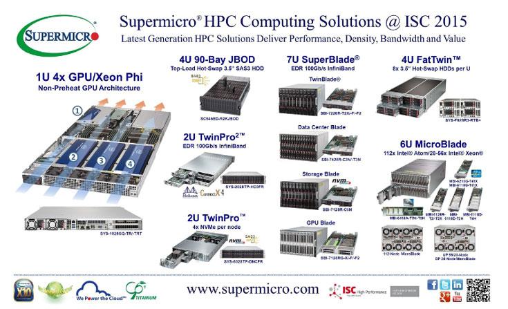 Серверы Supermicro TwinPro и SuperBlade оснащены портами Mellanox EDR InfiniBand 100 Гбит/с