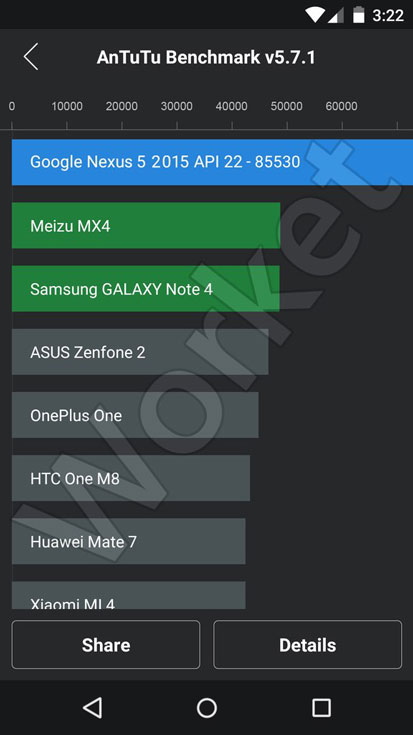 Пока неизвестно, какая SoC используется в LG Nexus 5 образца 2015 года