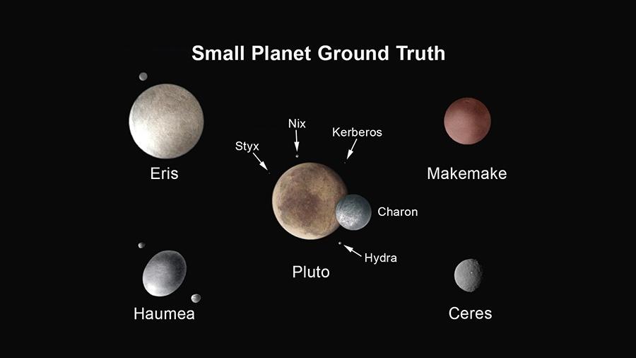 Свидание с Плутоном сегодня - 3