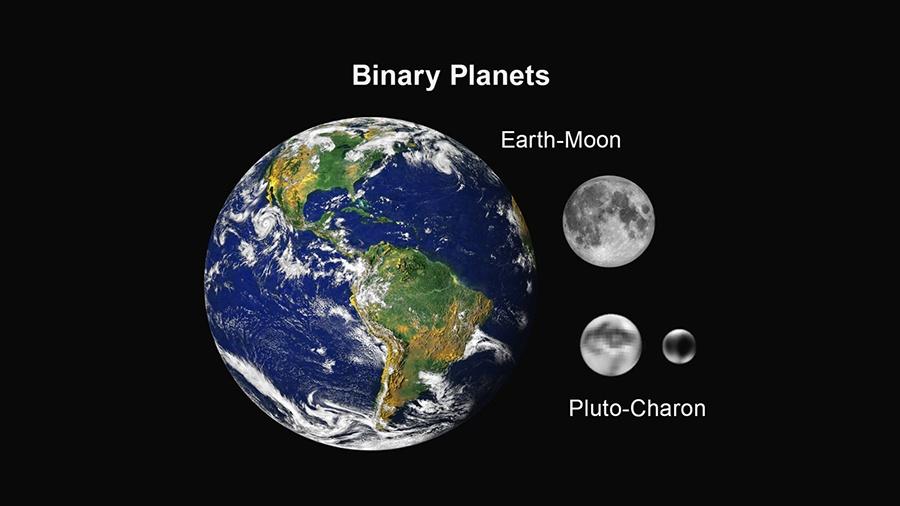 Свидание с Плутоном сегодня - 5
