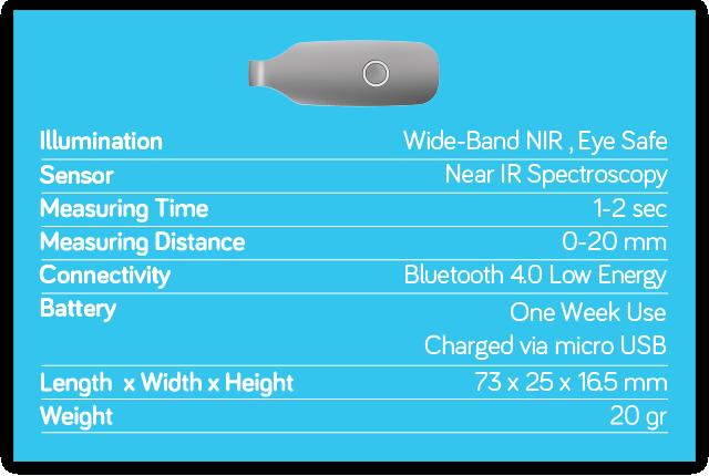 Молекулярный сканер SCIO скоро можно будет купить - 3
