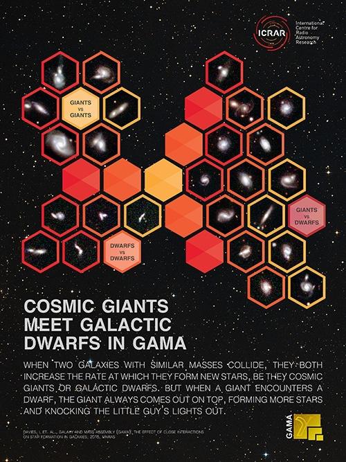 При столкновениях галактик большие выигрывают у меньших - 2