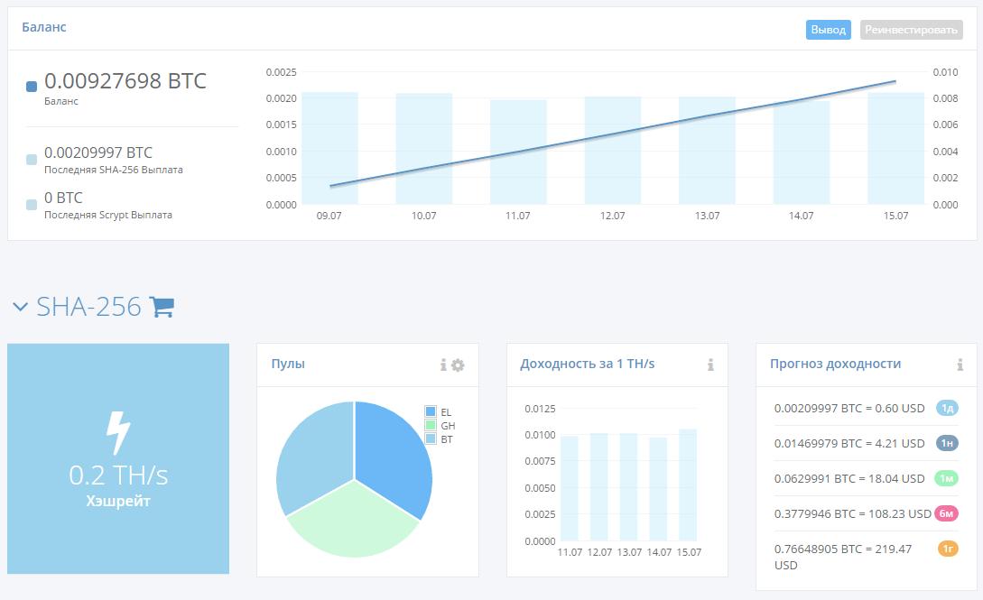 Тест сервиса облачного майнинга hashflare.io - 10