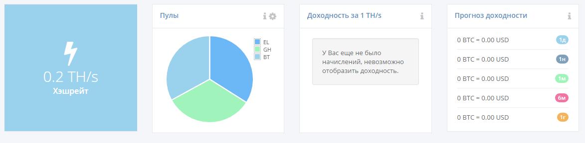 Тест сервиса облачного майнинга hashflare.io - 8