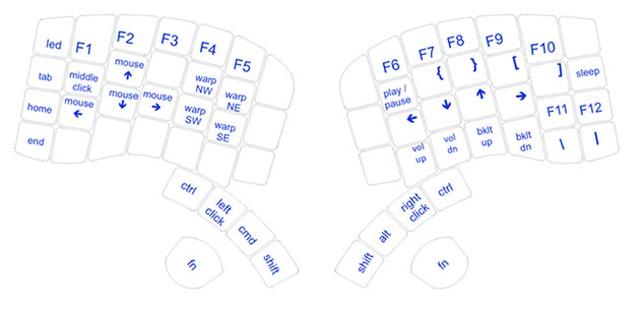 Клавиатура-бабочка Keyboardio собрала на Kickstarter уже в 6 раз больше запрашиваемой суммы - 3