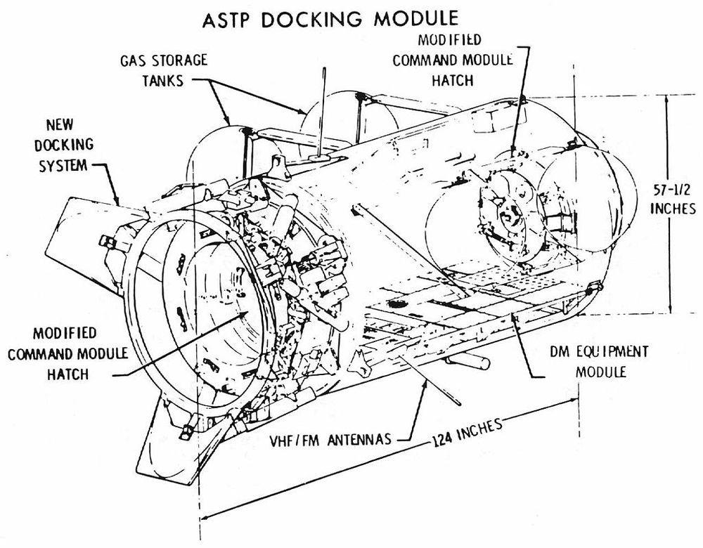 40 лет со дня первой стыковки Союза и Аполлона - 4