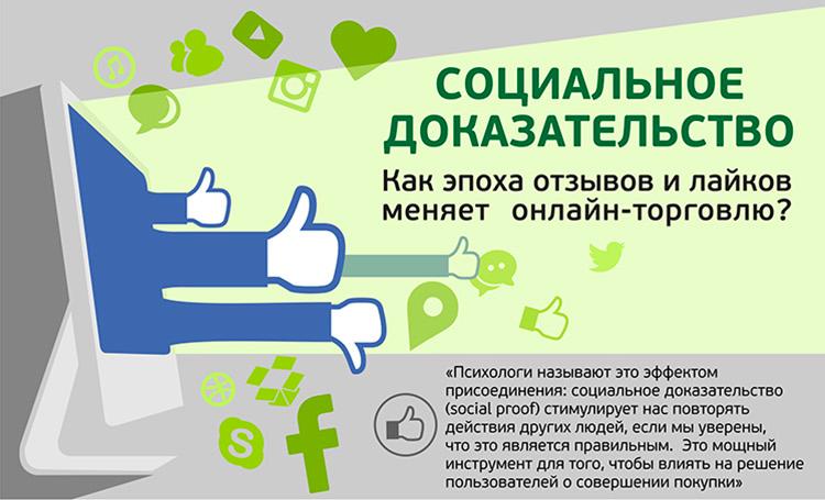 [Инфографика]: Как отзывы и лайки меняют онлайн-торговлю - 1
