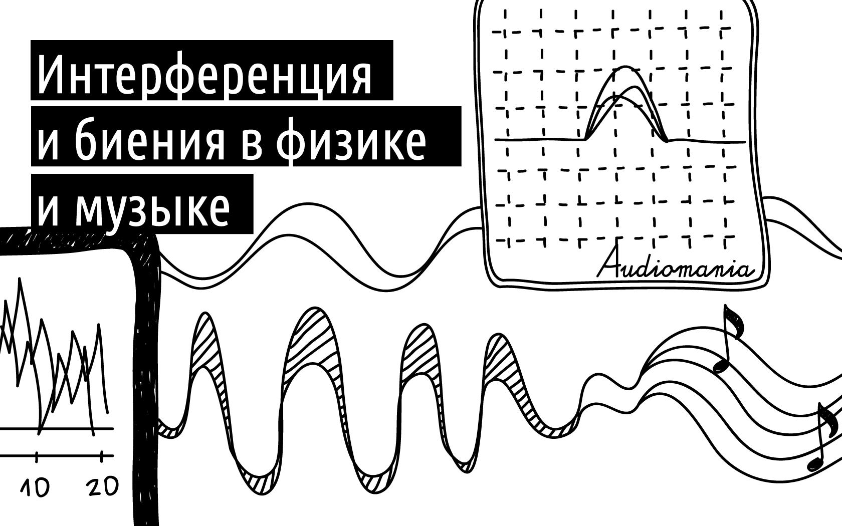 Интерференция и биения в физике и музыке - 1