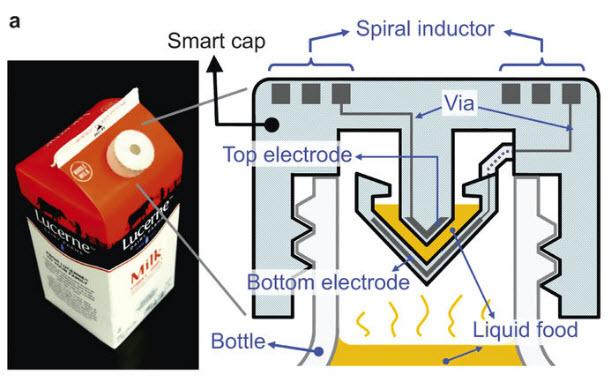Ученые использовали технологию, позволяющую внедрить в пластиковую крышку электрические компоненты