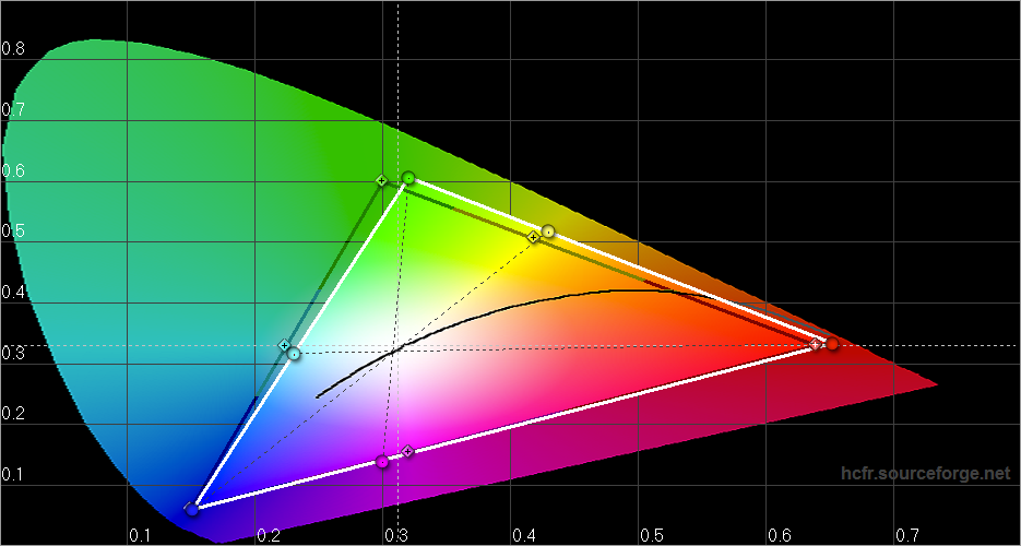 Обзор frameless-монитора EIZO Foris FS2434 - 17