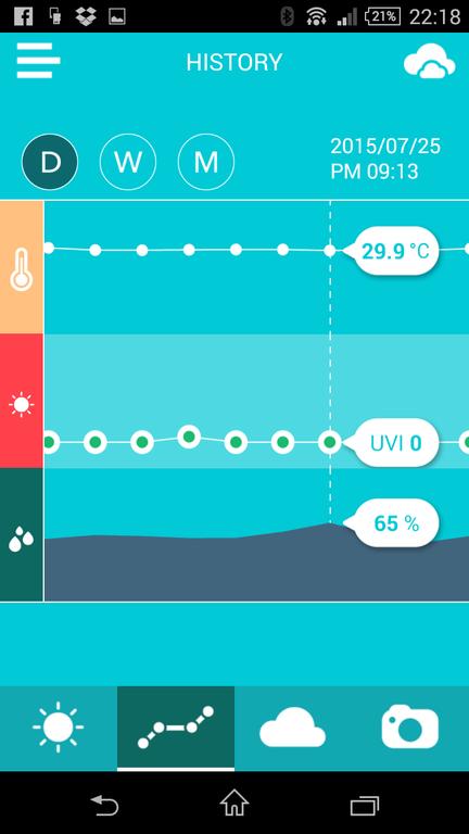 Rooti Climate: маленькая, но очень практичная метеостанция - 14