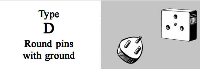 Мир розеток: как зарядить гаджеты в разных странах мира - 8