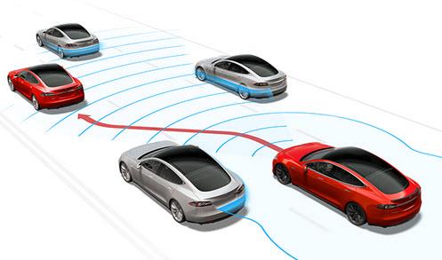 Аналог круиз-контроля, который в Tesla назвали highway autosteer, а также автоматическую параллельную парковку