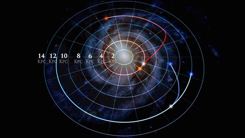 Треть звёзд Млечного Пути покидают место своего рождения - 1