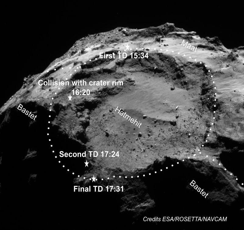 Зонд Philae проясняет детали происхождения комет в Солнечной системе - 2