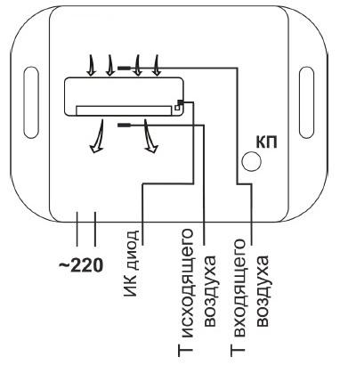 Автоматическая беспроводная система управления кондиционерами, или блок ротации на STM32 + TI CC2530 - 5