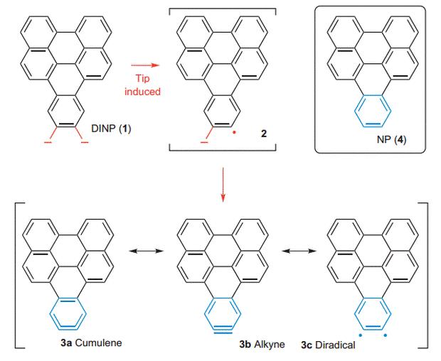 Технологии IBM помогли химикам получить изображение химических связей в аринах - 2