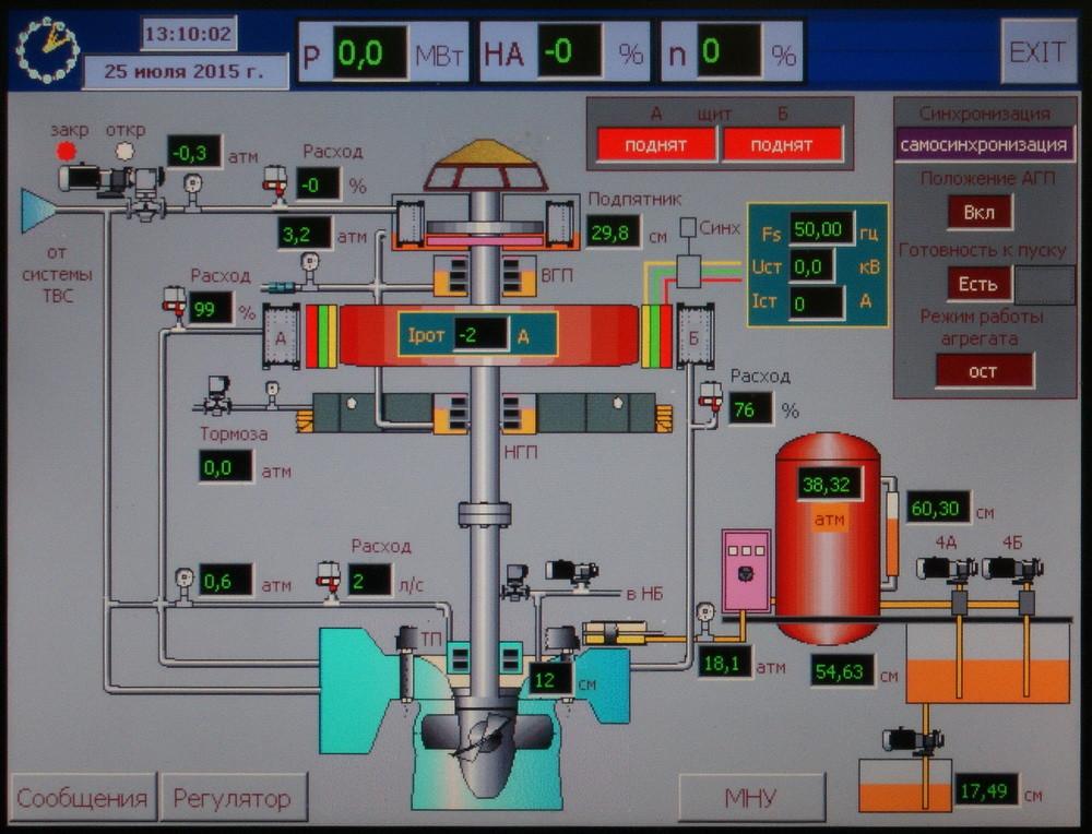 ГЭС изнутри - 21