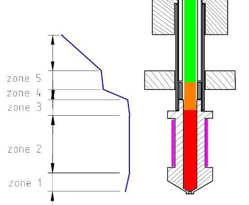 О разработке головок 3D FDM-принтеров.Часть 1 - 10