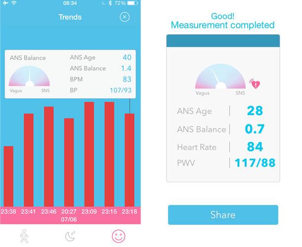 Wme2 — на что способен браслет от авторов первого iPhone: ЭКГ, давление и пульс из двух пальцев - 28
