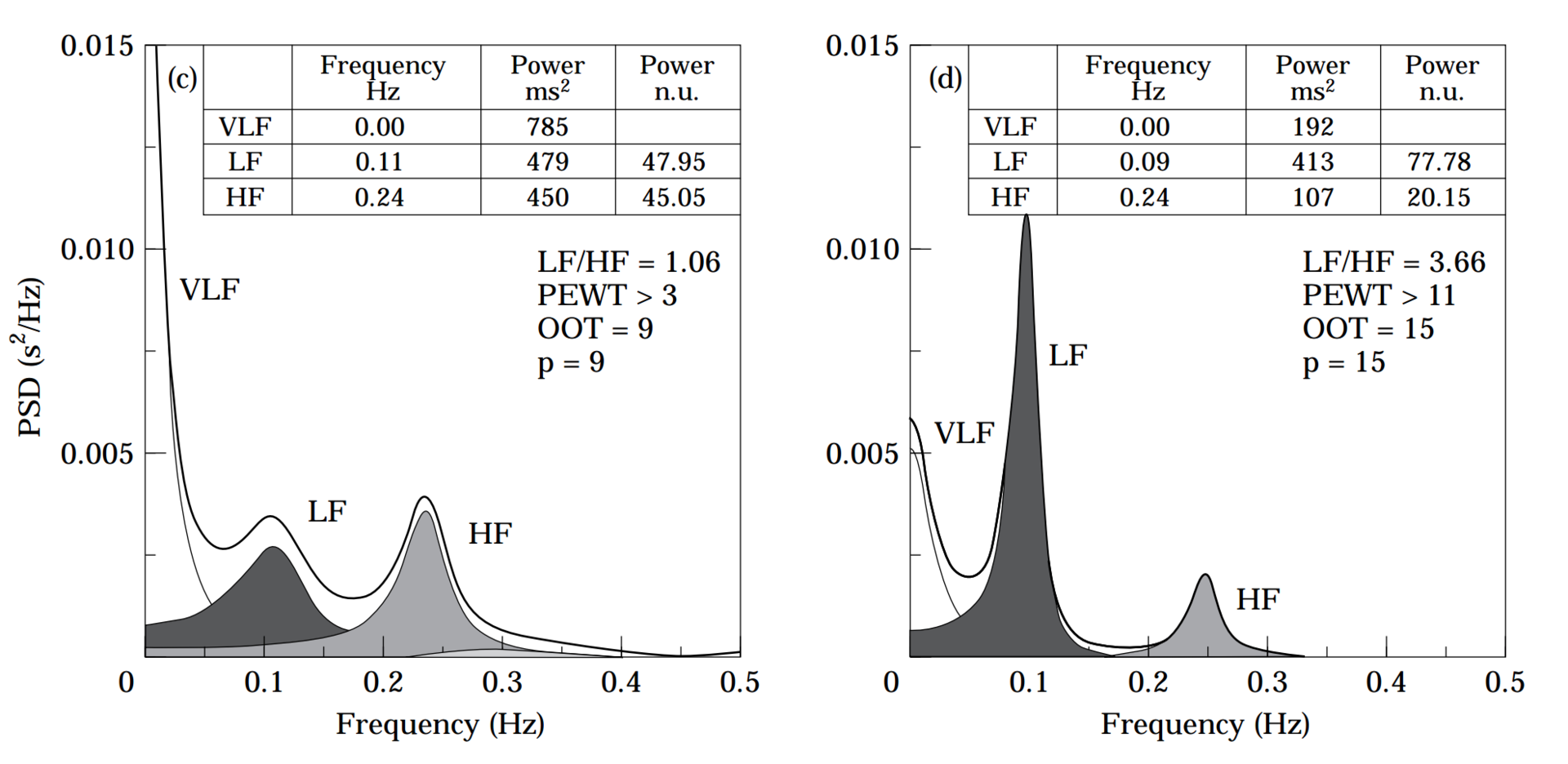 Wme2 — на что способен браслет от авторов первого iPhone: ЭКГ, давление и пульс из двух пальцев - 7