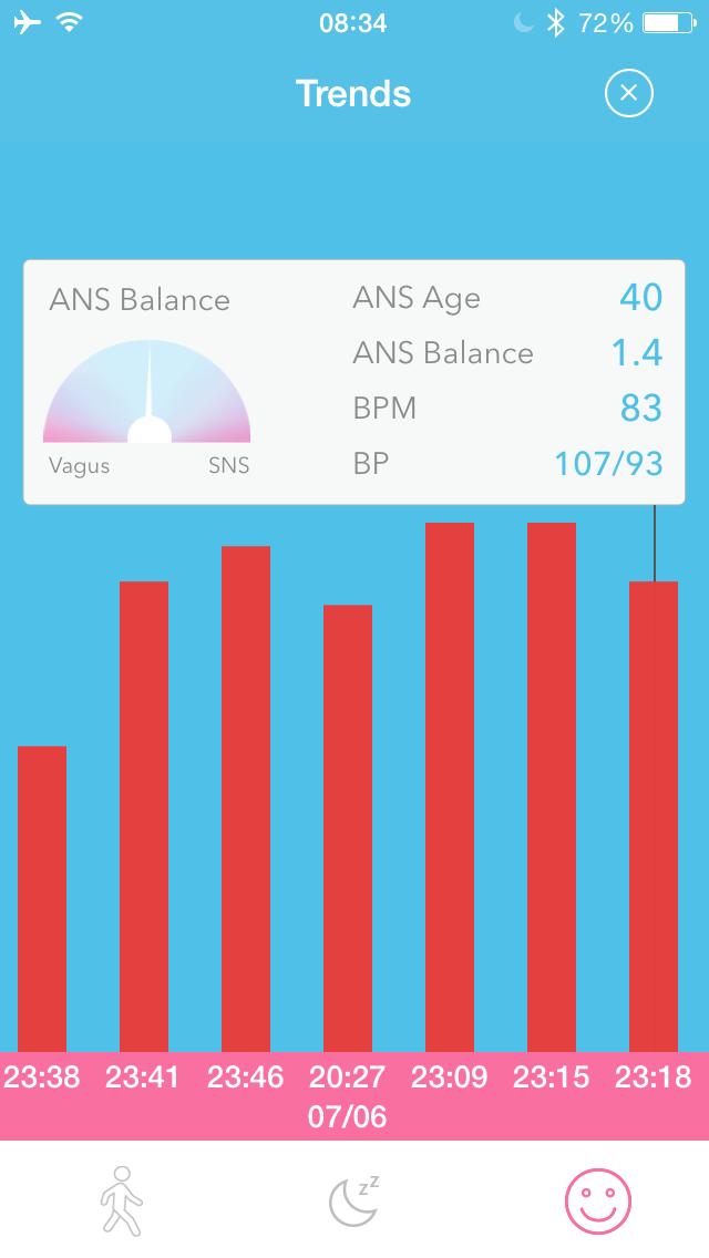 Wme2 — на что способен браслет от авторов первого iPhone: ЭКГ, давление и пульс из двух пальцев - 9