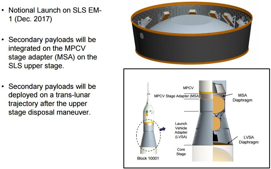NASA готовит рой микроспутников к Луне - 3