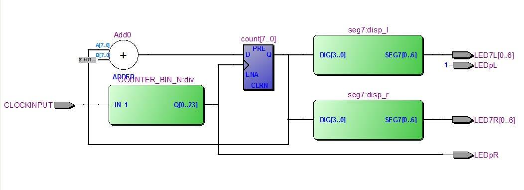 CPLD-ретрокомпьютинг. Часть 1 — Доска для студента - 2
