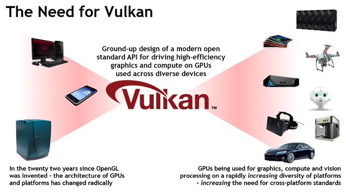 API Vulkan будет работать и на ОС Android